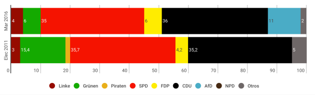 R-P YOUGOV.png
